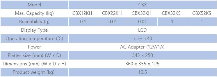 Thông số kỹ thuật cân phân tích CBX